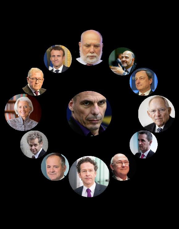 Das europäische und internationale Personal